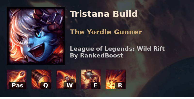 Bộ kĩ năng của Tristana
